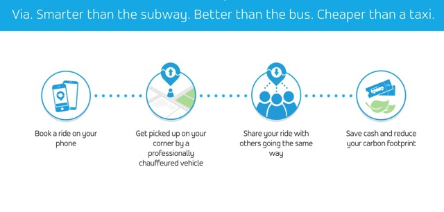 Via Smart rideshare app just 5 a ride